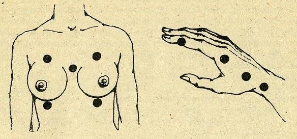 Массаж шиацу для роста груди