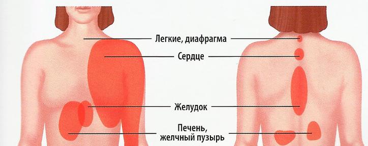 Боль под левой грудью